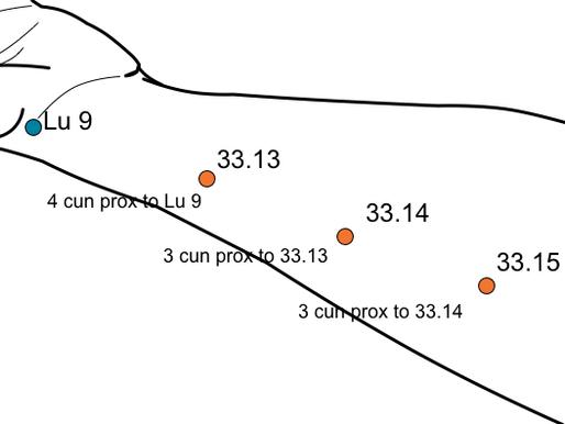 San Shi - 33.15, 33.14, 33.13