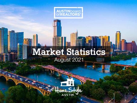 Central Texas August 2021 Housing Statistics