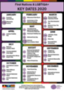 Nat LGBTI Key Dates Final.jpg