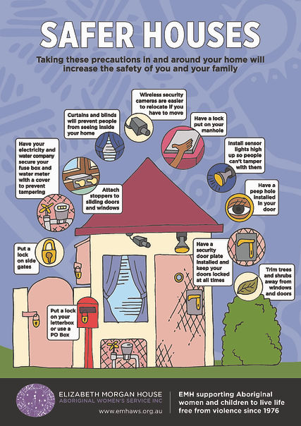 EMH Safer Houses A3 poster_3_no crops_2.jpg