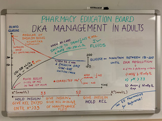 A pharmacist's guide to DKA