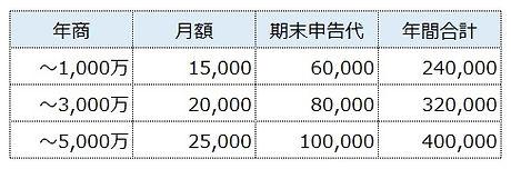 料金表2.jpg