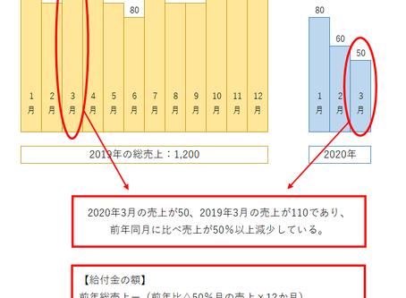 コロナに係る支援策まとめ|大阪・兵庫を中心とする税理士が解説