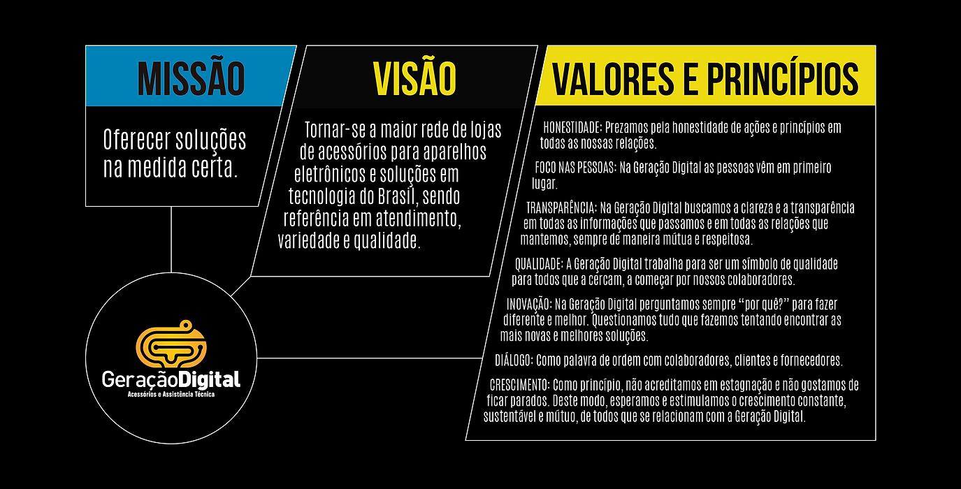 GER---Visão---Missão---Valores-Site.png