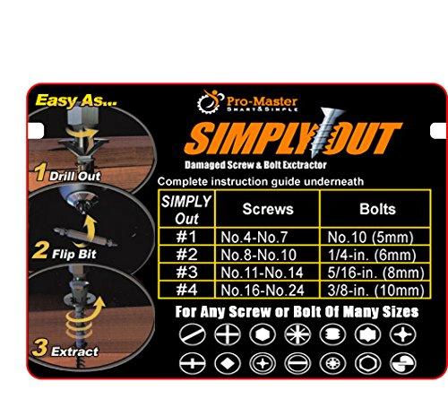 Screw Extractor Set