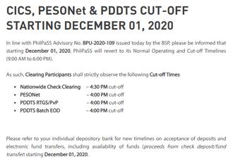 CICS, PESONet & PDDTS CUT-OFF STARTING DECEMBER 01, 2020