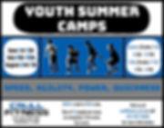 summer-camp-richardson-sports-camp-2020.