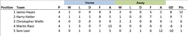 FIFA 20 League Echo Final.png