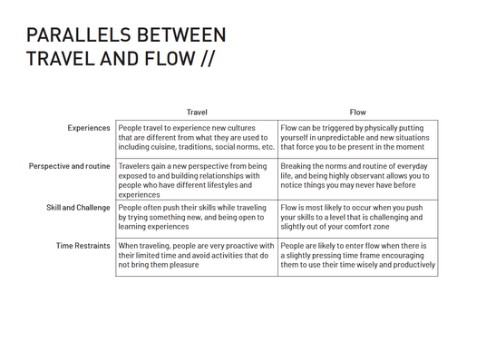 Parallels Between Travel and Flow