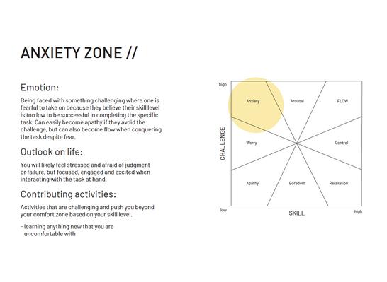 Skill Challenge Ratio - Anxiety Zone