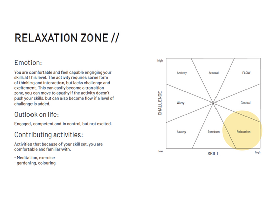 Skill Challenge Ratio - Relaxation Zone