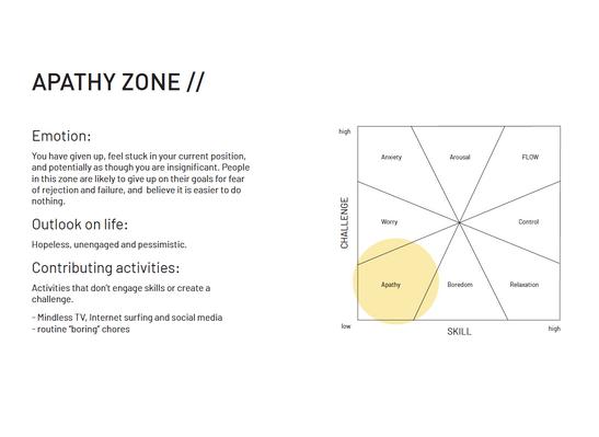 Skill Challenge Ratio - Apathy Zone