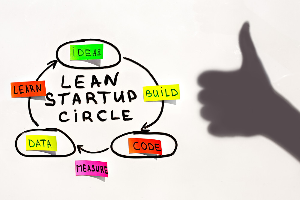 lean startup iterative circle on white background