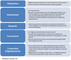 Characteristics of Digital economy