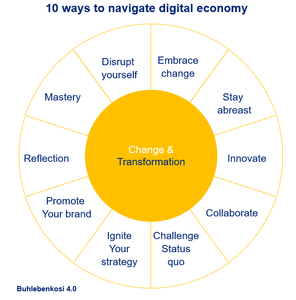 10 ways to navigate digital economy