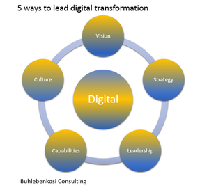 5 ways to lead successful digital transformation
