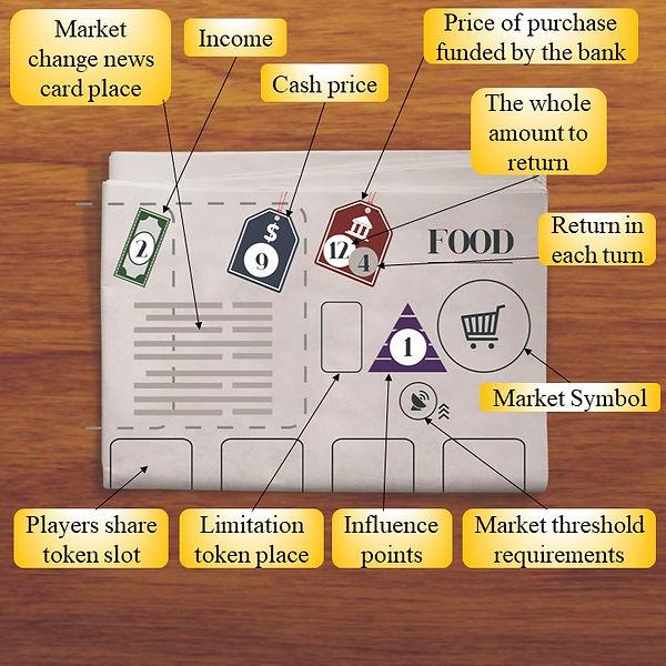 market symbil explanation.jpg