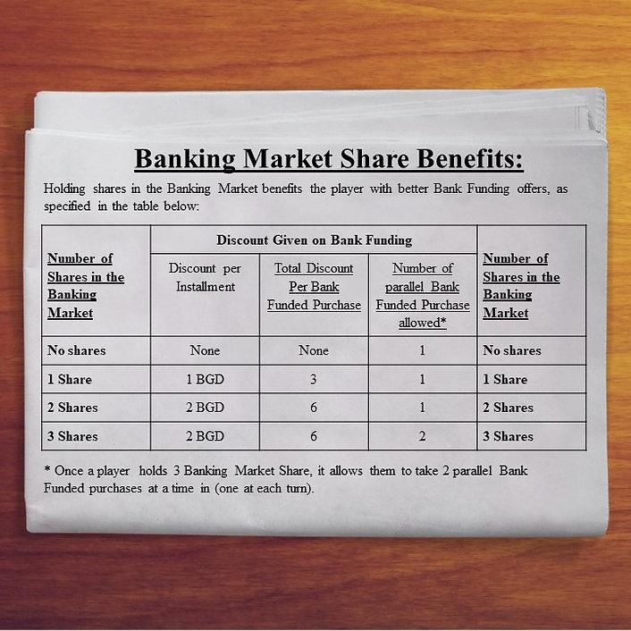 Banking market benefits chart.jpg