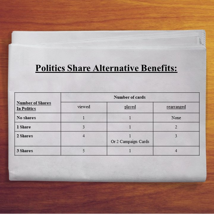 Politics Share Alternative Benefits.jpg