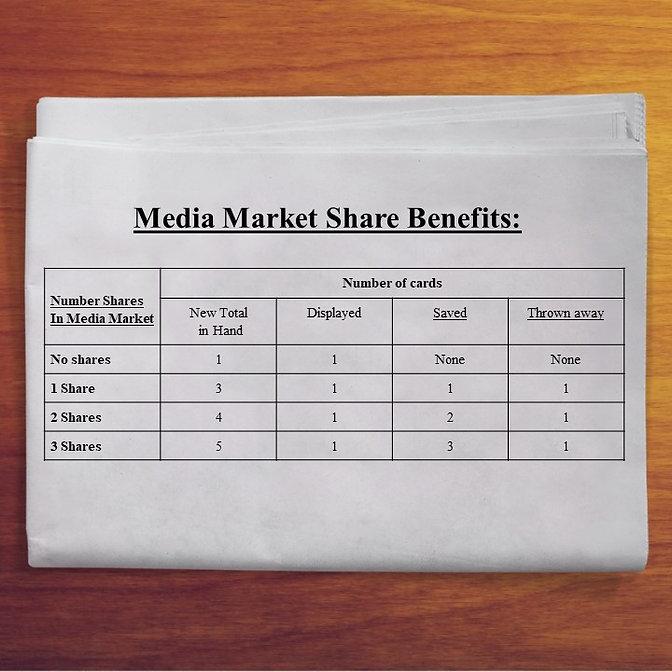 media market share benefit chart.jpg