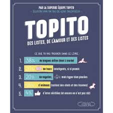 Topito  Des listes de l'amour et des listes