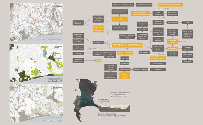 The Cyborg Landscape: Mapping Ecological Vulnerabilities