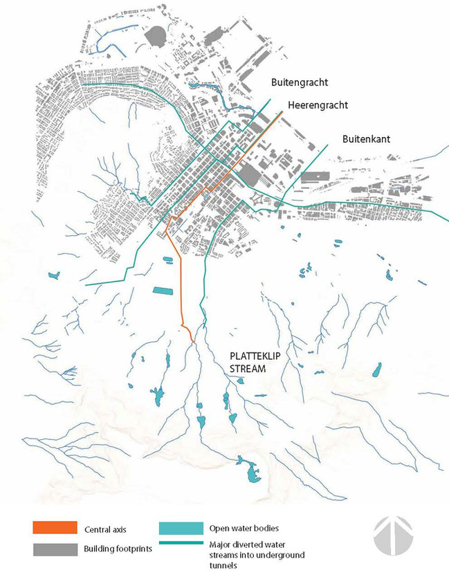 Hydrological System