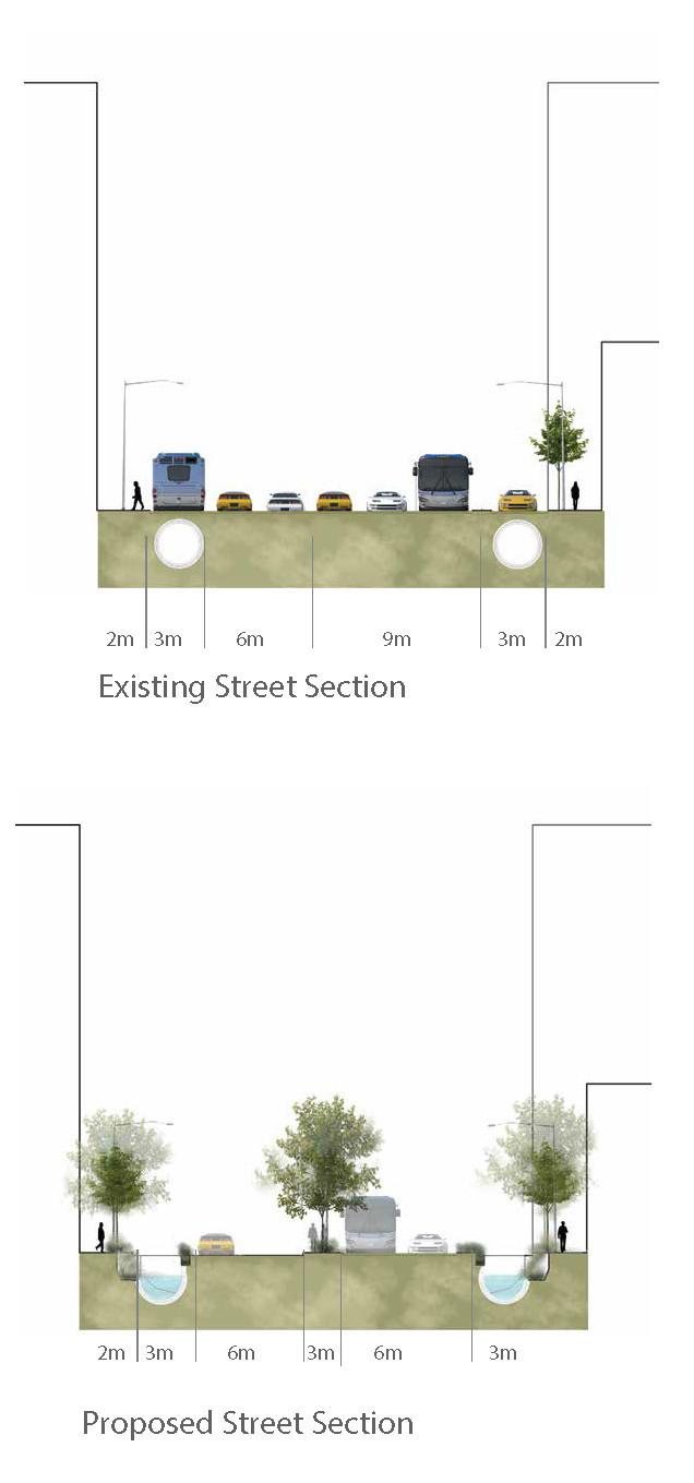 Repurposing the Street