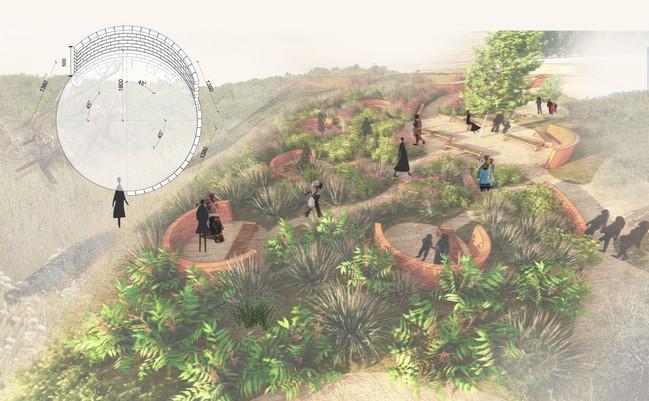 The Healing Garden: GBV Spaces