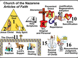 What Nazarenes Are Made of pt 3  and This Week It's a Shorter Article... I Promise!