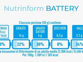 05/01/2021 Decreto NutrInform Battery