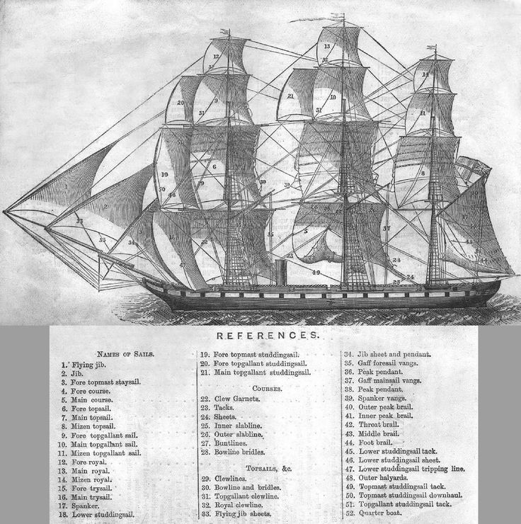 Three-masted ship