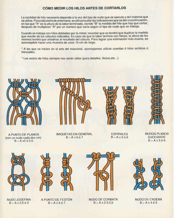 Spanish macramé  guide 1900s