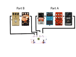 Our Top 5 Reasons To Use True Bypass Loopers