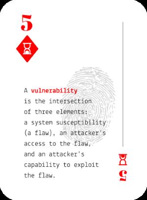 GDPR Deck of Cards - Red/Black