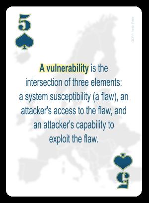 GDPR Deck of Cards - EU Blue