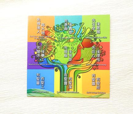 生命树核心价值磁铁片 Tree Of Life Core Value Magnet [1片pcs]