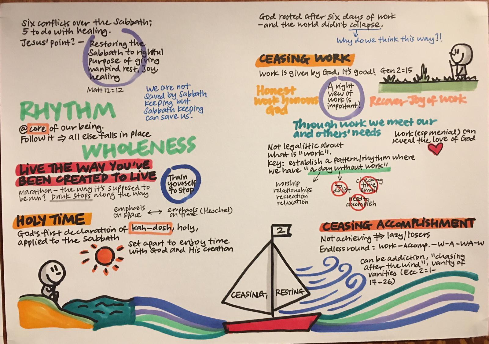 5. Talk_Sketch notes 2