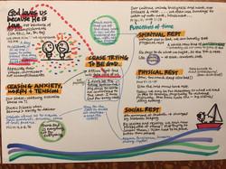 6. Talk_Sketch notes 3
