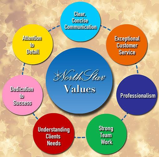 North Star Values.jpg