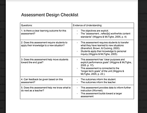 Assessment Checklist.PNG
