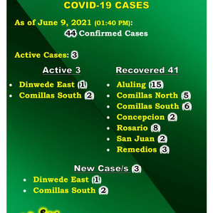 COVID-19 ISSUANCE