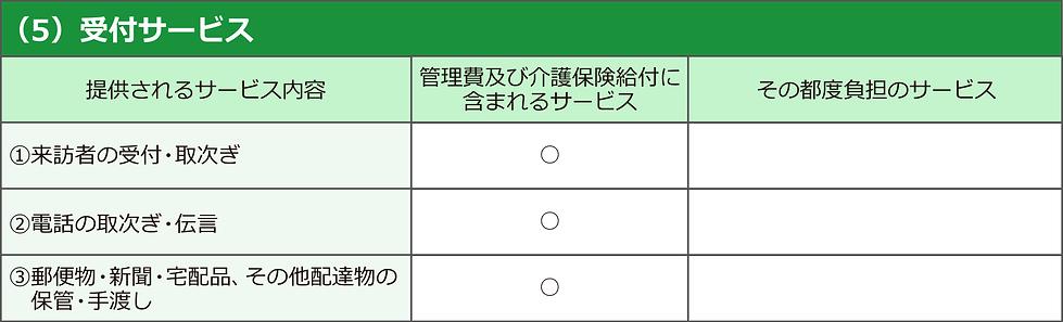 受付サービス表