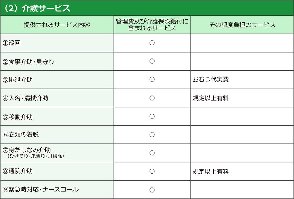 介護サービス表
