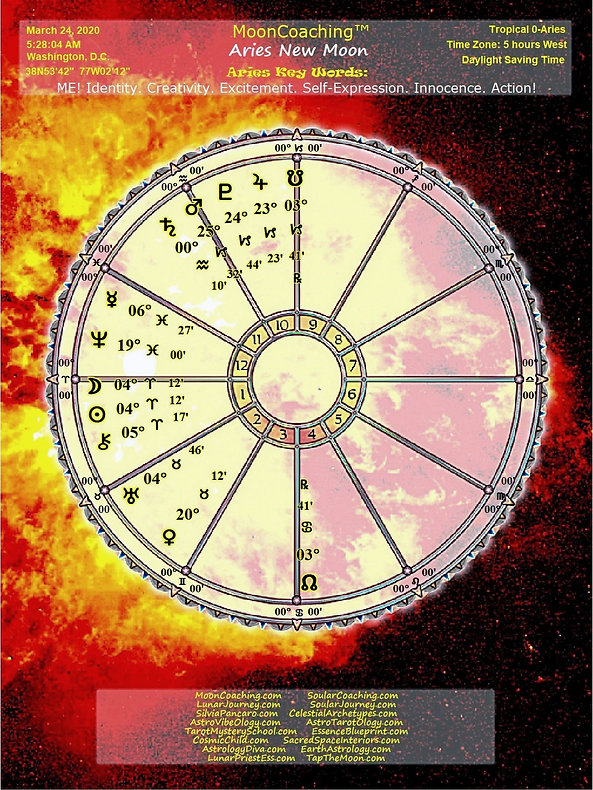 Aries New Moon 2020 Astrolog Chart by MooCoach