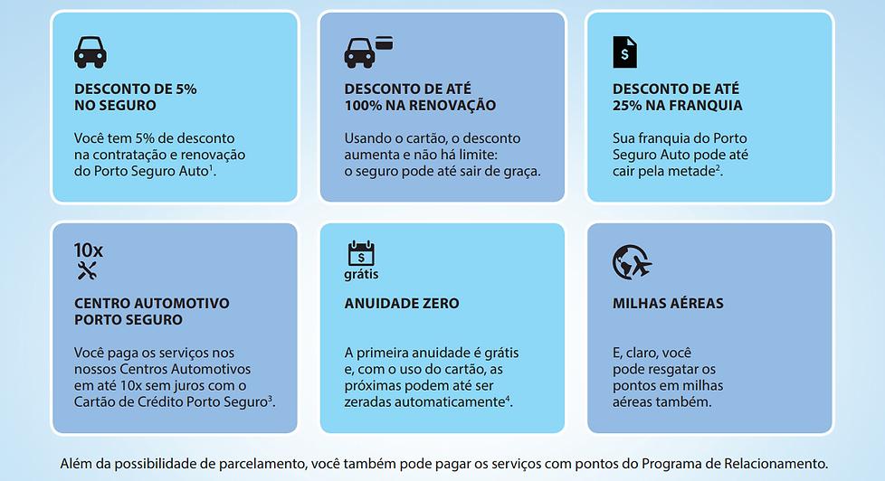 Beneficios Cartoa de Crédito Porto Seguro