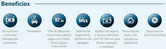 Benefícios Carro Fácil
