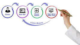 Diagram of Retargeting.jpg