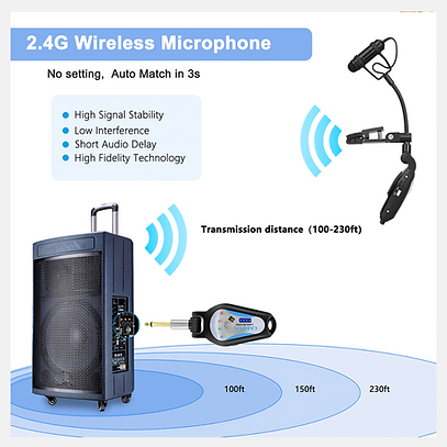 KM-G306-3 Wireless instrument microphone at The Wedge Distribution 4