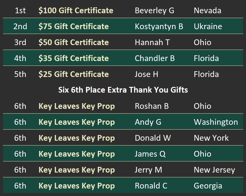 Giveway2021 Winners 2021-09-19.png